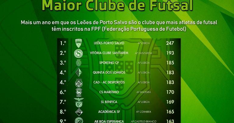 Mais uma vez… Somos o Maior Clube de Futsal